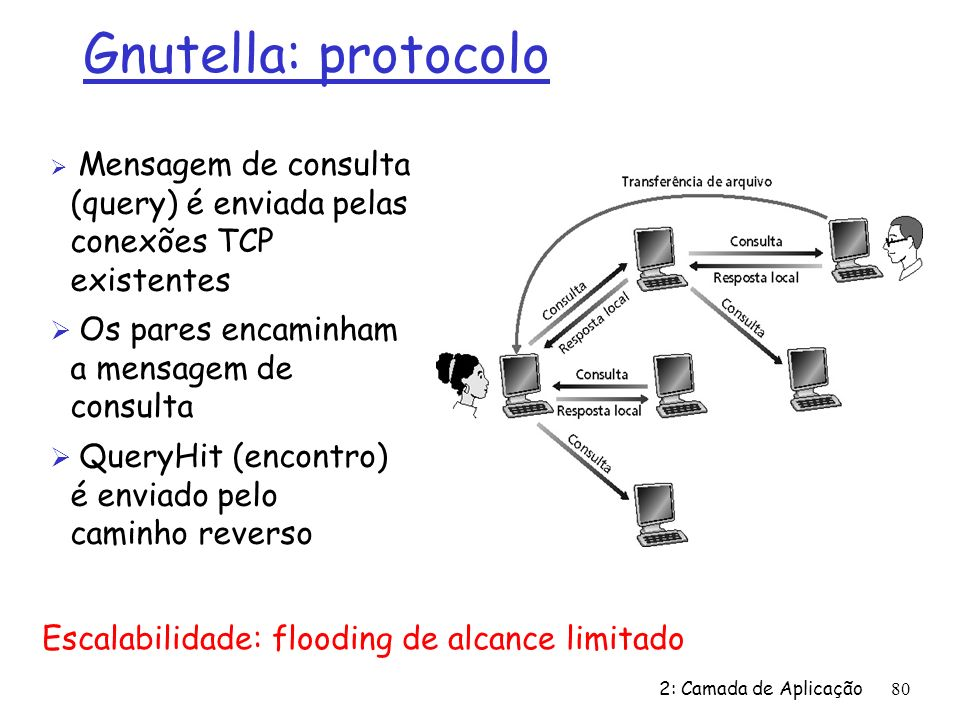 2: Camada de Aplicação80 Gnutella: protocolo Mensagem de consulta (query) é enviada pelas conexões TCP existentes Os pares encaminham a mensagem de consulta QueryHit (encontro) é enviado pelo caminho reverso Escalabilidade: flooding de alcance limitado
