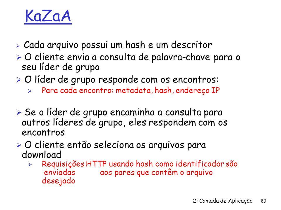 2: Camada de Aplicação83 Cada arquivo possui um hash e um descritor O cliente envia a consulta de palavra-chave para o seu líder de grupo O líder de grupo responde com os encontros: Para cada encontro: metadata, hash, endereço IP Se o líder de grupo encaminha a consulta para outros líderes de grupo, eles respondem com os encontros O cliente então seleciona os arquivos para download Requisições HTTP usando hash como identificador são enviadas aos pares que contêm o arquivo desejado KaZaA