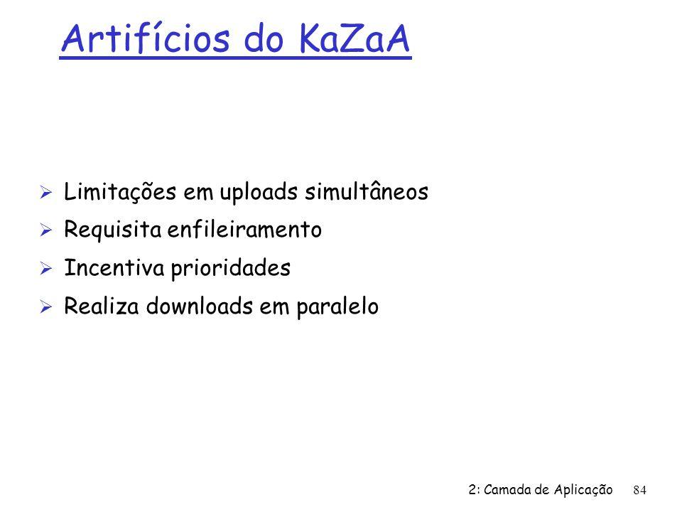 2: Camada de Aplicação84 Limitações em uploads simultâneos Requisita enfileiramento Incentiva prioridades Realiza downloads em paralelo Artifícios do