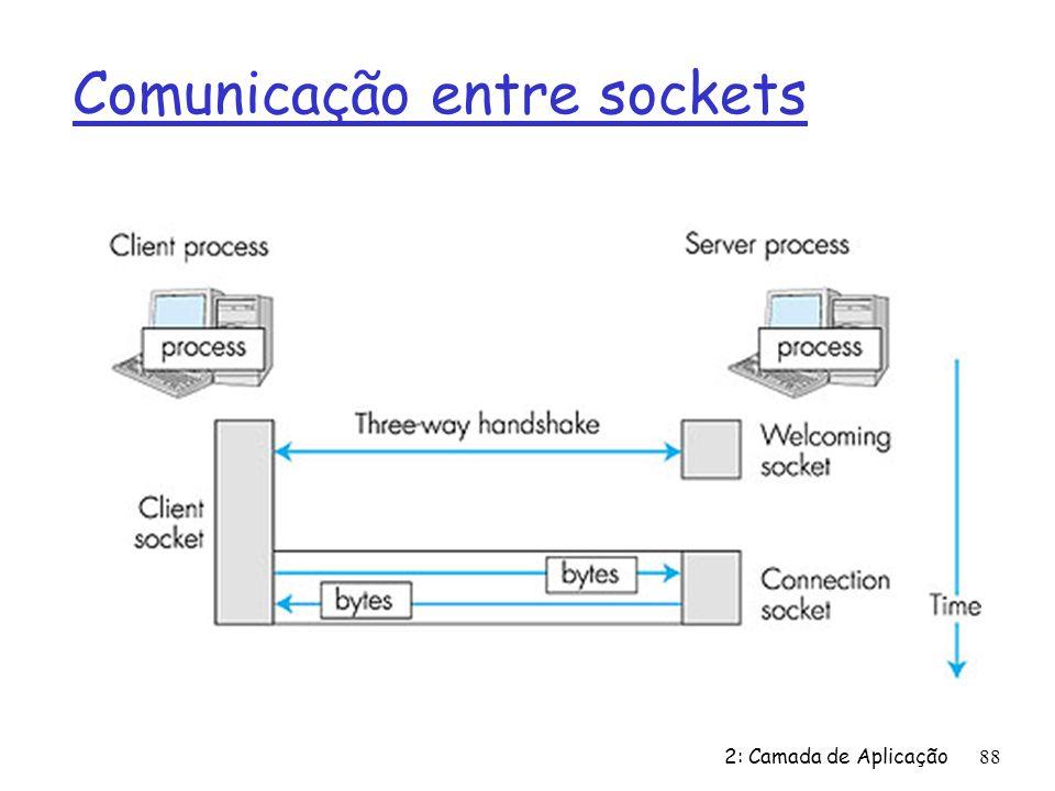 2: Camada de Aplicação88 Comunicação entre sockets