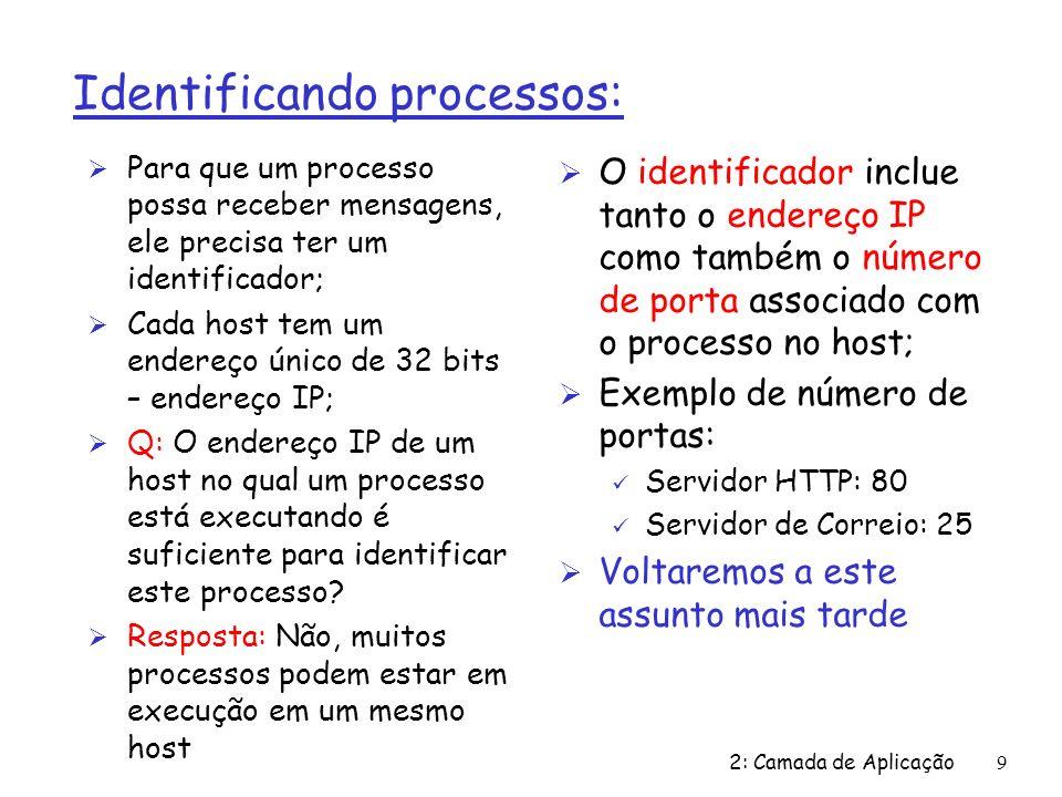 2: Camada de Aplicação9 Identificando processos: Ø Para que um processo possa receber mensagens, ele precisa ter um identificador; Ø Cada host tem um