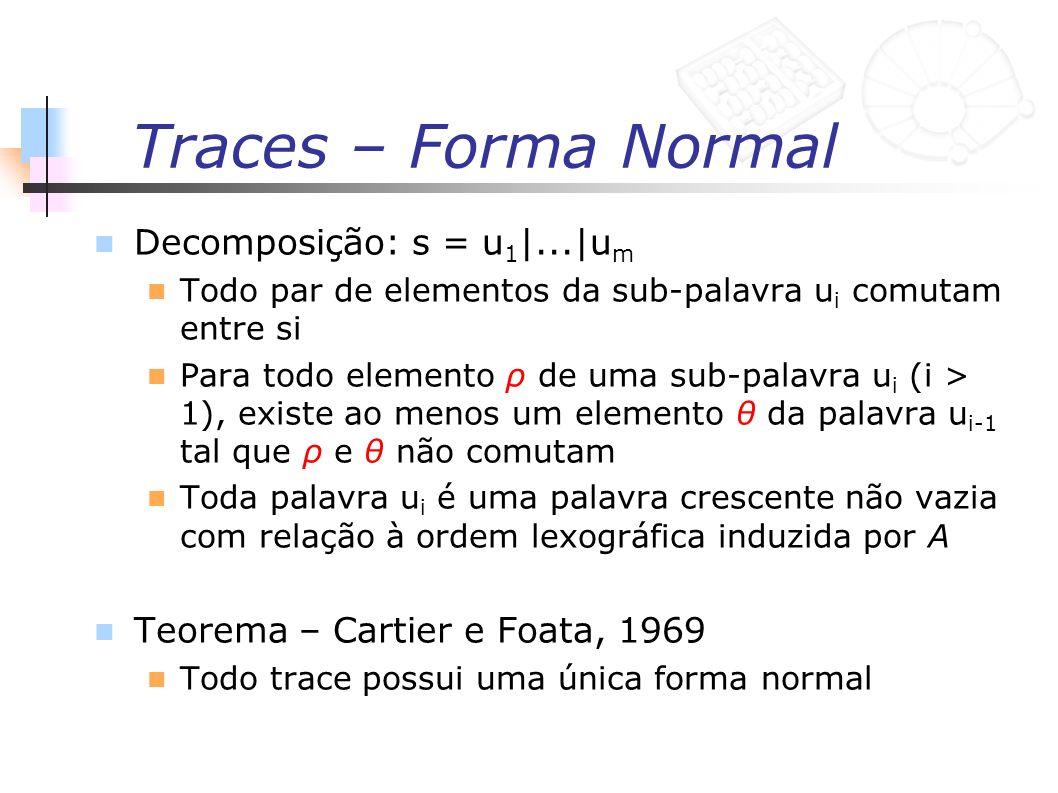 Traces – Forma Normal Decomposição: s = u 1 |...|u m Todo par de elementos da sub-palavra u i comutam entre si Para todo elemento ρ de uma sub-palavra