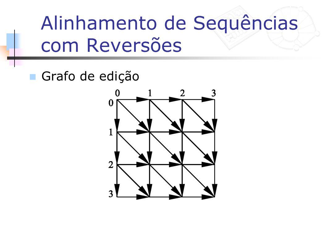 Alinhamento de Sequências com Reversões Grafo de edição