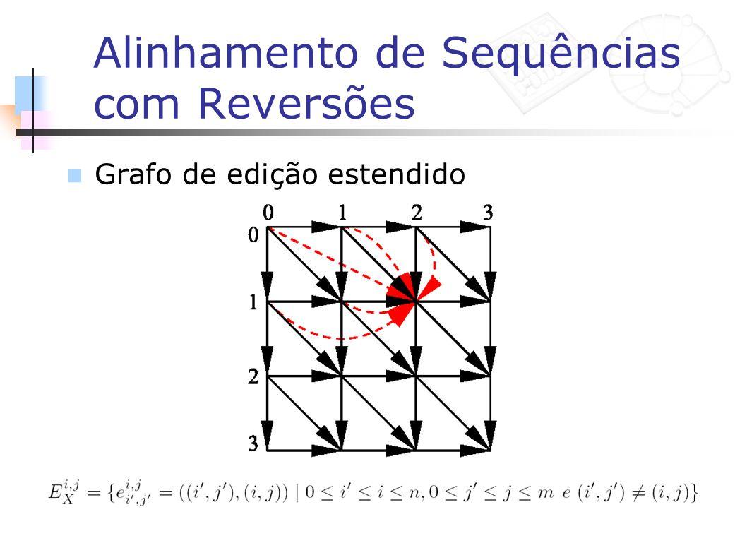Alinhamento de Sequências com Reversões Grafo de edição estendido