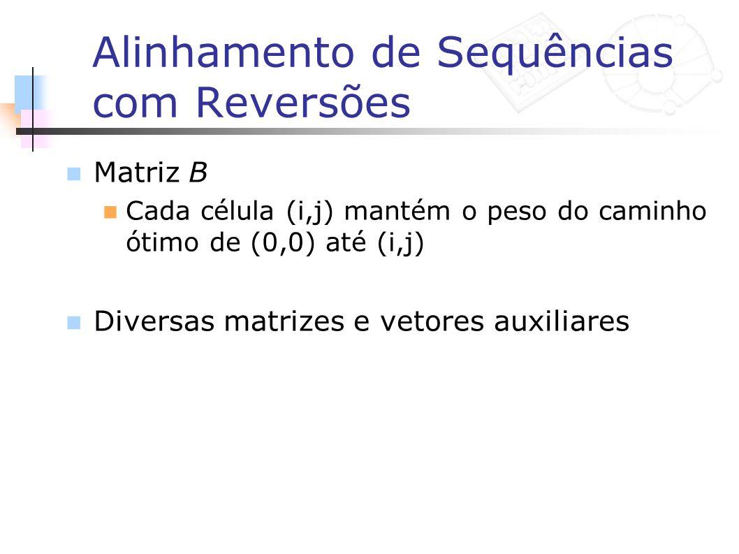 Alinhamento de Sequências com Reversões Matriz B Cada célula (i,j) mantém o peso do caminho ótimo de (0,0) até (i,j) Diversas matrizes e vetores auxil