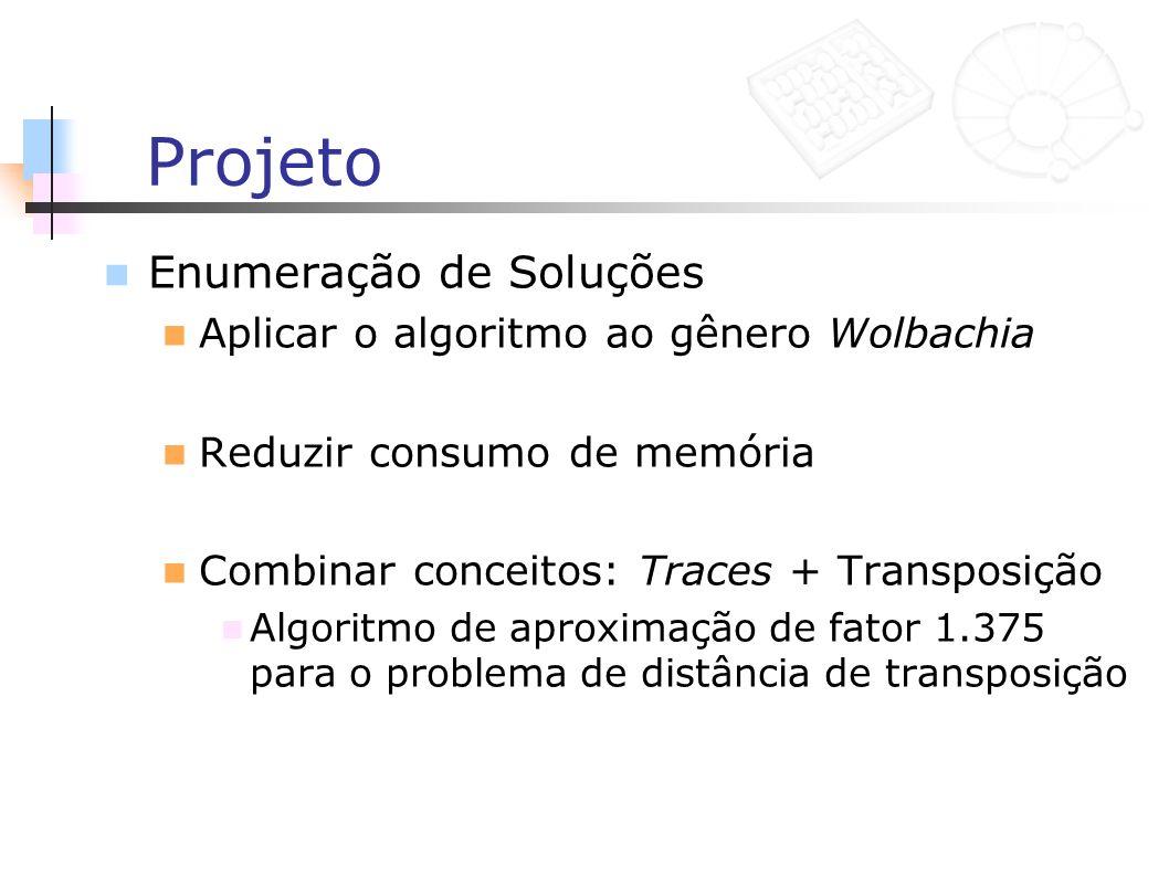 Projeto Enumeração de Soluções Aplicar o algoritmo ao gênero Wolbachia Reduzir consumo de memória Combinar conceitos: Traces + Transposição Algoritmo
