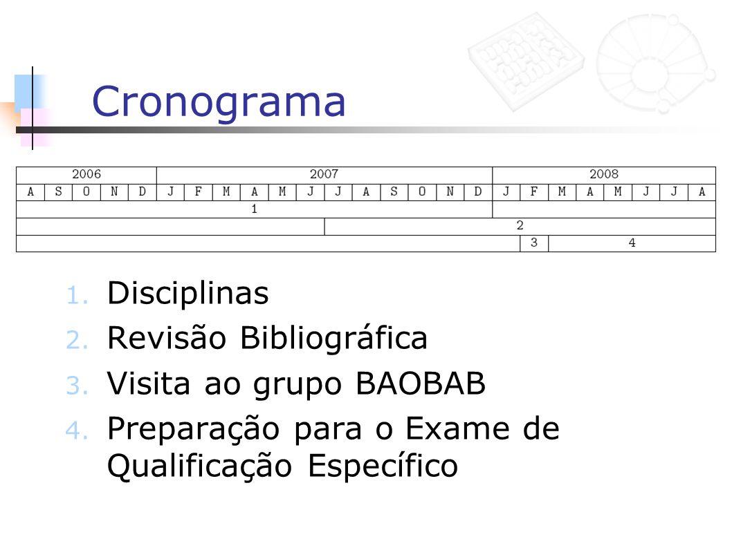 Cronograma 1. Disciplinas 2. Revisão Bibliográfica 3. Visita ao grupo BAOBAB 4. Preparação para o Exame de Qualificação Específico