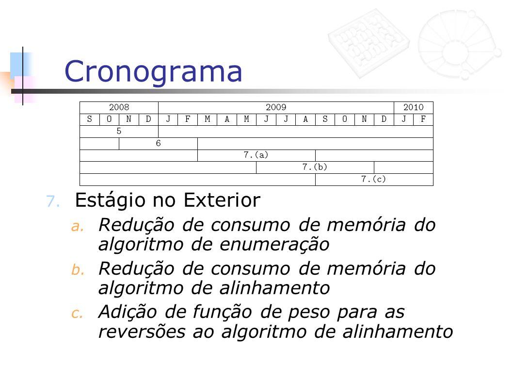 Cronograma 7. Estágio no Exterior a. Redução de consumo de memória do algoritmo de enumeração b. Redução de consumo de memória do algoritmo de alinham