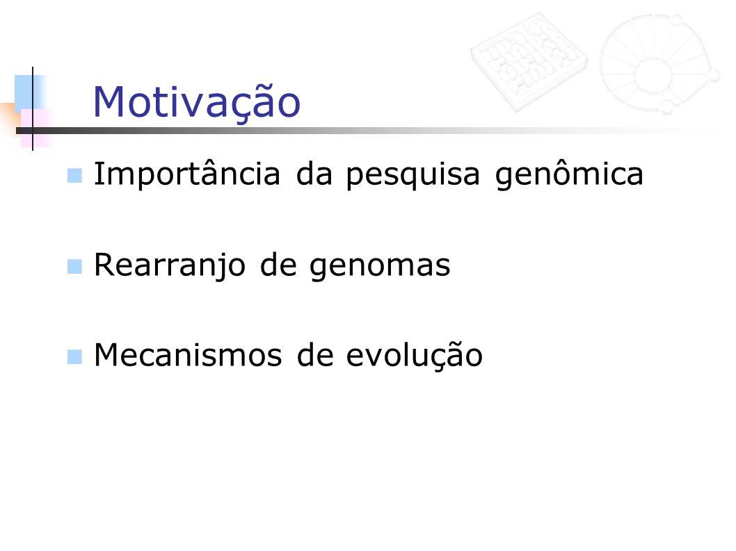 Motivação Importância da pesquisa genômica Rearranjo de genomas Mecanismos de evolução