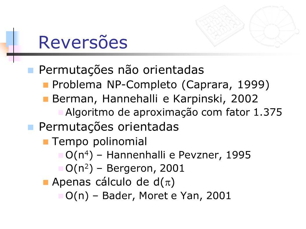 Reversões Permutações não orientadas Problema NP-Completo (Caprara, 1999) Berman, Hannehalli e Karpinski, 2002 Algoritmo de aproximação com fator 1.37