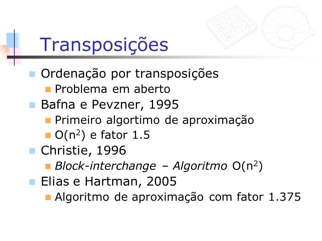 Transposições Ordenação por transposições Problema em aberto Bafna e Pevzner, 1995 Primeiro algortimo de aproximação O(n 2 ) e fator 1.5 Christie, 199