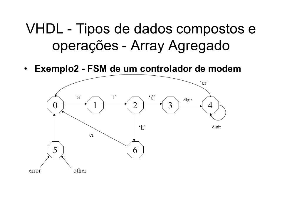 VHDL - Tipos de dados compostos e operações - Array Agregado Exemplo2 - FSM de um controlador de modem 01243 56 errorother digit at d h cr