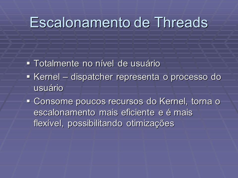Escalonamento de Threads Totalmente no nível de usuário Totalmente no nível de usuário Kernel – dispatcher representa o processo do usuário Kernel – d