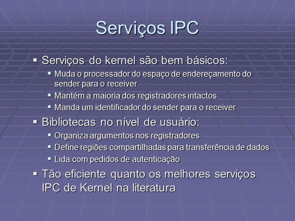Serviços IPC Serviços do kernel são bem básicos: Serviços do kernel são bem básicos: Muda o processador do espaço de endereçamento do sender para o re