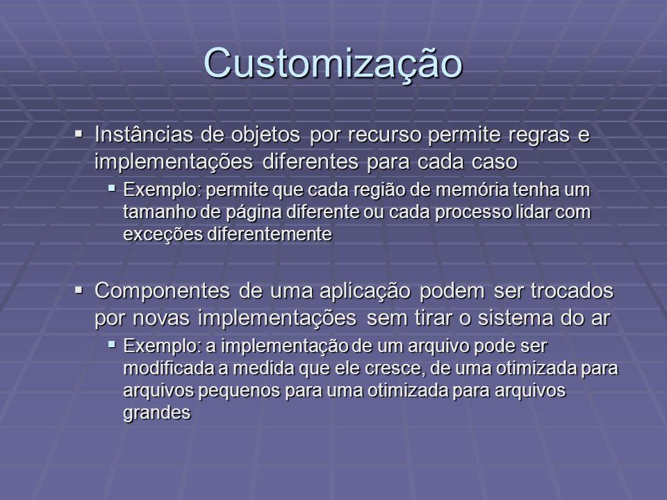 Customização Instâncias de objetos por recurso permite regras e implementações diferentes para cada caso Instâncias de objetos por recurso permite reg