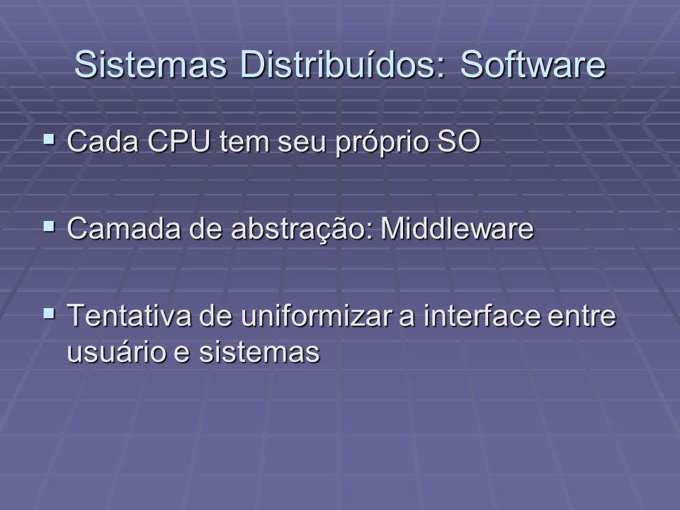 Sistemas Distribuídos: Software Cada CPU tem seu próprio SO Cada CPU tem seu próprio SO Camada de abstração: Middleware Camada de abstração: Middlewar