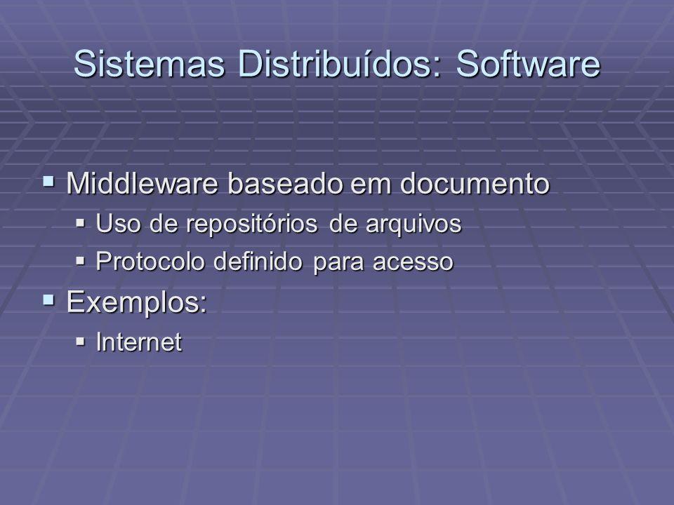 Sistemas Distribuídos: Software Middleware baseado em documento Middleware baseado em documento Uso de repositórios de arquivos Uso de repositórios de