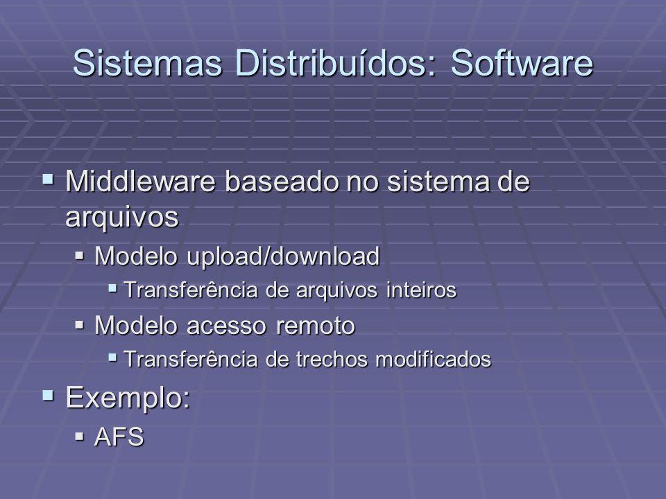 Sistemas Distribuídos: Software Middleware baseado no sistema de arquivos Middleware baseado no sistema de arquivos Modelo upload/download Modelo uplo