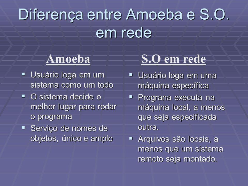 Diferença entre Amoeba e S.O. em rede Usuário loga em um sistema como um todo Usuário loga em um sistema como um todo O sistema decide o melhor lugar