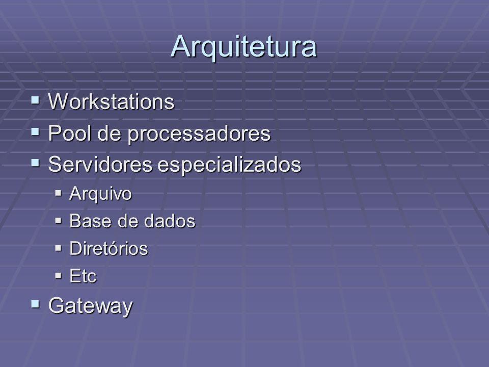 Arquitetura Workstations Workstations Pool de processadores Pool de processadores Servidores especializados Servidores especializados Arquivo Arquivo