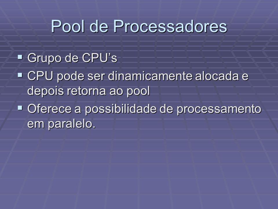 Pool de Processadores Grupo de CPUs Grupo de CPUs CPU pode ser dinamicamente alocada e depois retorna ao pool CPU pode ser dinamicamente alocada e dep