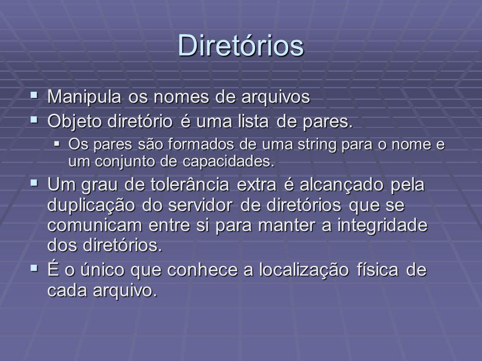 Diretórios Manipula os nomes de arquivos Manipula os nomes de arquivos Objeto diretório é uma lista de pares. Objeto diretório é uma lista de pares. O