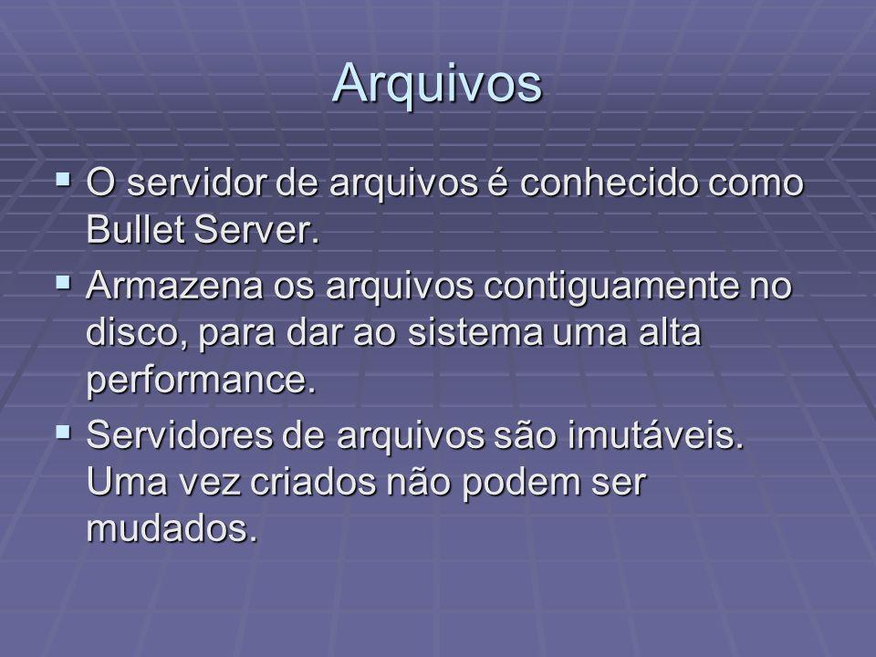 Arquivos O servidor de arquivos é conhecido como Bullet Server. O servidor de arquivos é conhecido como Bullet Server. Armazena os arquivos contiguame