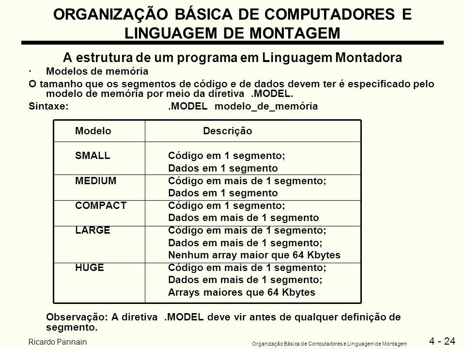 4 - 24 Organização Básica de Computadores e Linguagem de Montagem Ricardo Pannain ORGANIZAÇÃO BÁSICA DE COMPUTADORES E LINGUAGEM DE MONTAGEM A estrutu