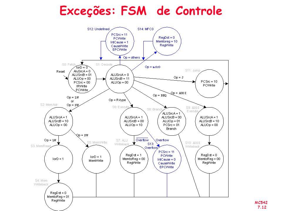 MC542 7.12 Exceções: FSM de Controle