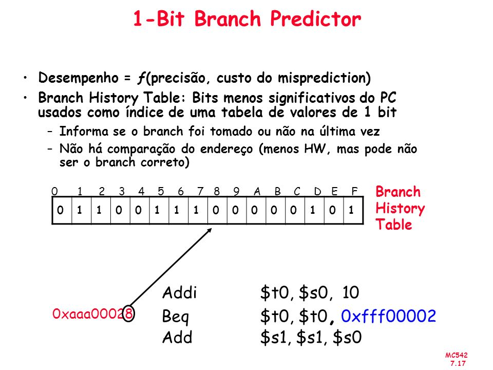 MC542 7.17 1-Bit Branch Predictor Desempenho = ƒ(precisão, custo do misprediction) Branch History Table: Bits menos significativos do PC usados como í