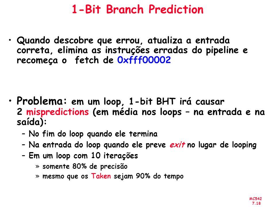 MC542 7.18 1-Bit Branch Prediction Quando descobre que errou, atualiza a entrada correta, elimina as instruções erradas do pipeline e recomeça o fetch