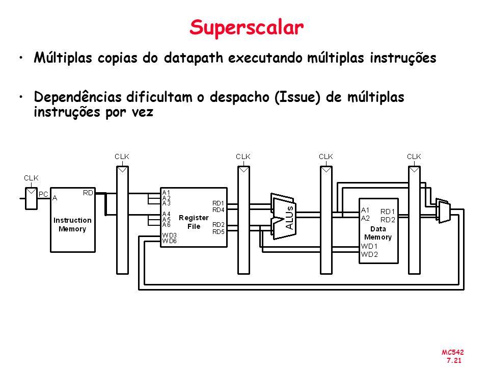 MC542 7.21 Superscalar Múltiplas copias do datapath executando múltiplas instruções Dependências dificultam o despacho (Issue) de múltiplas instruções