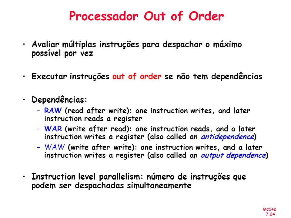 MC542 7.24 Processador Out of Order Avaliar múltiplas instruções para despachar o máximo possível por vez Executar instruções out of order se não tem