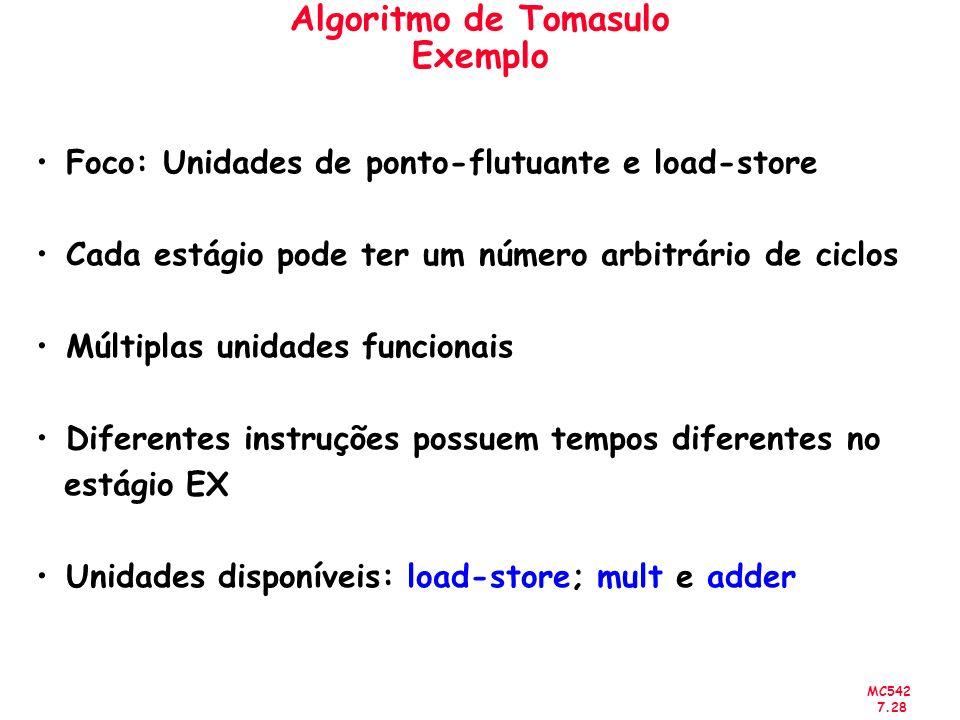 MC542 7.28 Algoritmo de Tomasulo Exemplo Foco: Unidades de ponto-flutuante e load-store Cada estágio pode ter um número arbitrário de ciclos Múltiplas