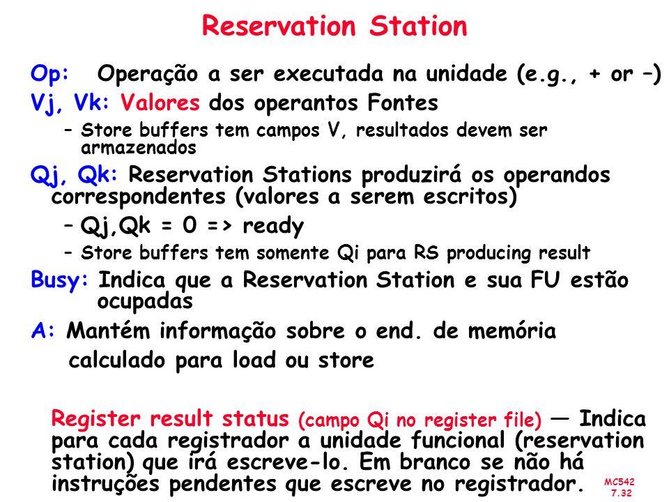 MC542 7.32 Reservation Station Op:Operação a ser executada na unidade (e.g., + or –) Vj, Vk: Valores dos operantos Fontes –Store buffers tem campos V,