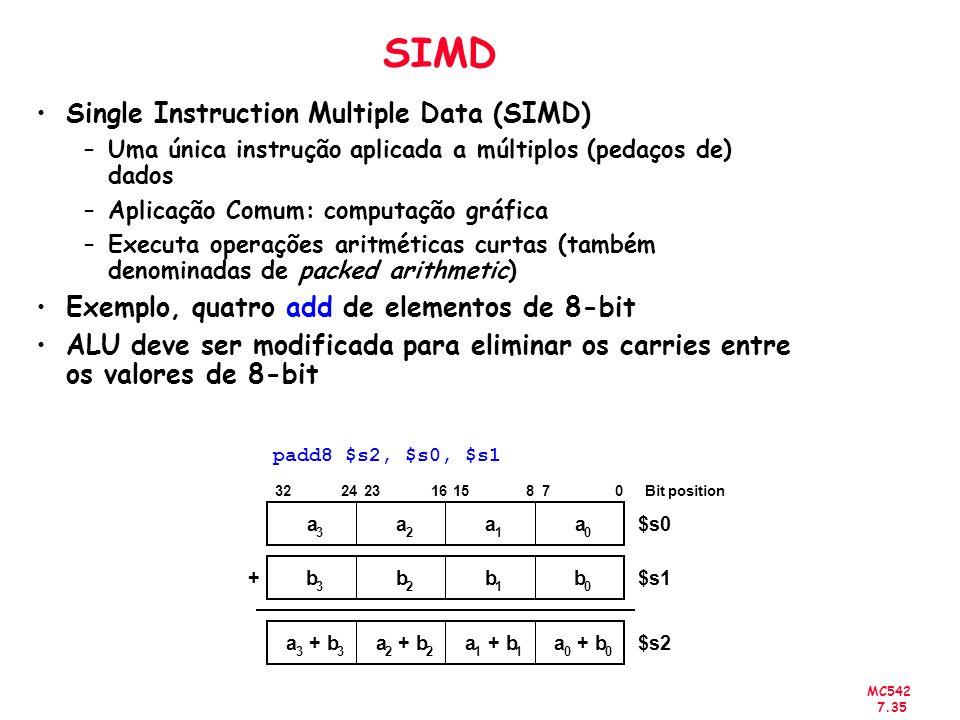 MC542 7.35 SIMD Single Instruction Multiple Data (SIMD) –Uma única instrução aplicada a múltiplos (pedaços de) dados –Aplicação Comum: computação gráf
