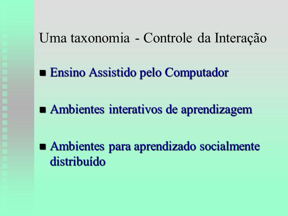 Uma taxonomia - Controle da Interação n Ensino Assistido pelo Computador n Ambientes interativos de aprendizagem n Ambientes para aprendizado socialmente distribuído
