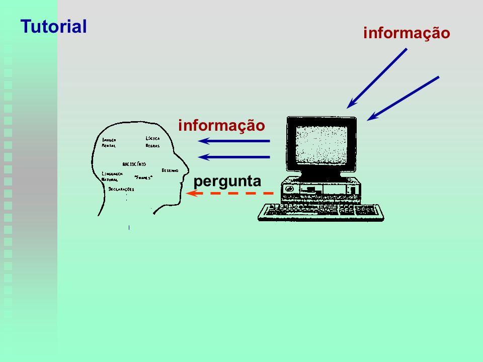 Tutorial informação pergunta