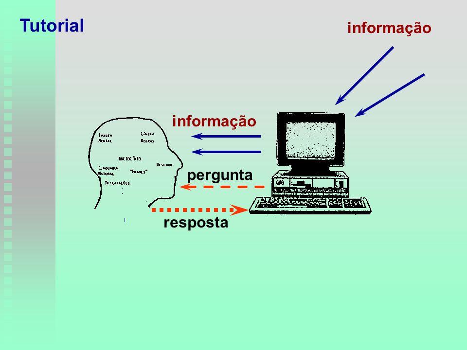 Tutorial informação pergunta resposta