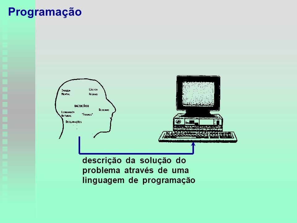 descrição da solução do problema através de uma linguagem de programação Programação