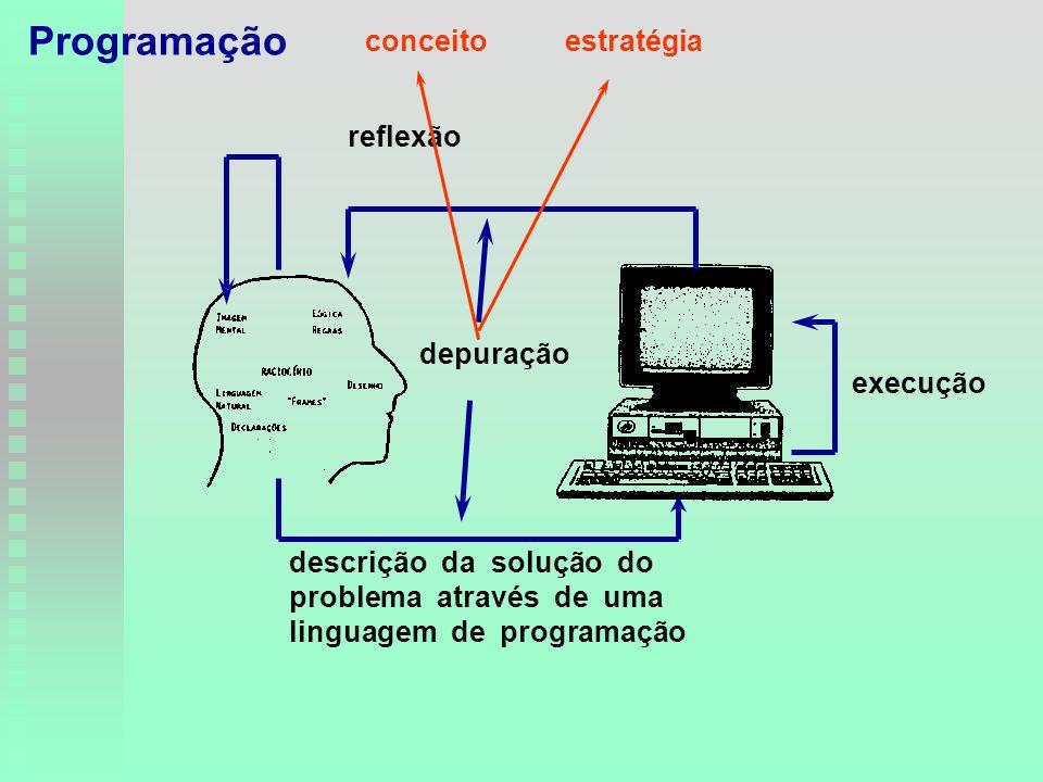 descrição da solução do problema através de uma linguagem de programação execução reflexão depuração conceitoestratégia Programação