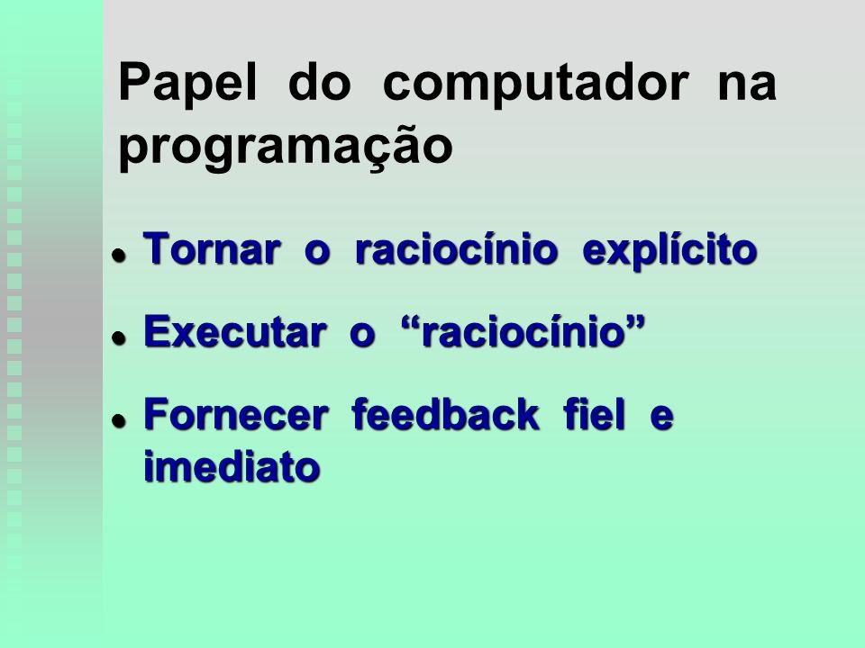 Papel do computador na programação l Tornar o raciocínio explícito l Executar o raciocínio l Fornecer feedback fiel e imediato