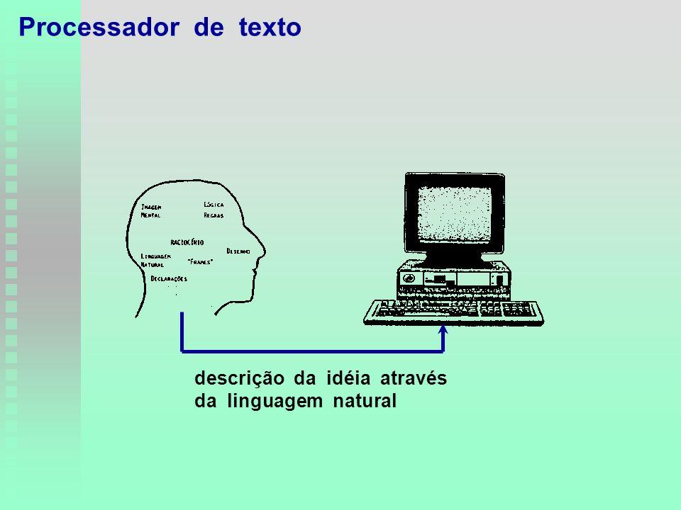 descrição da idéia através da linguagem natural Processador de texto