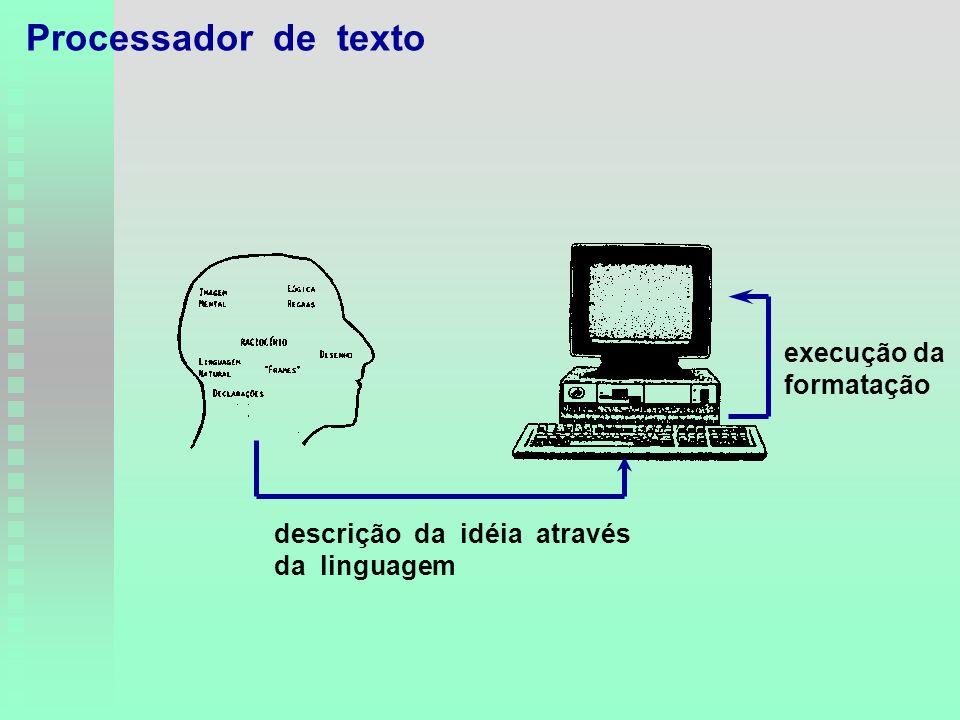 descrição da idéia através da linguagem execução da formatação Processador de texto