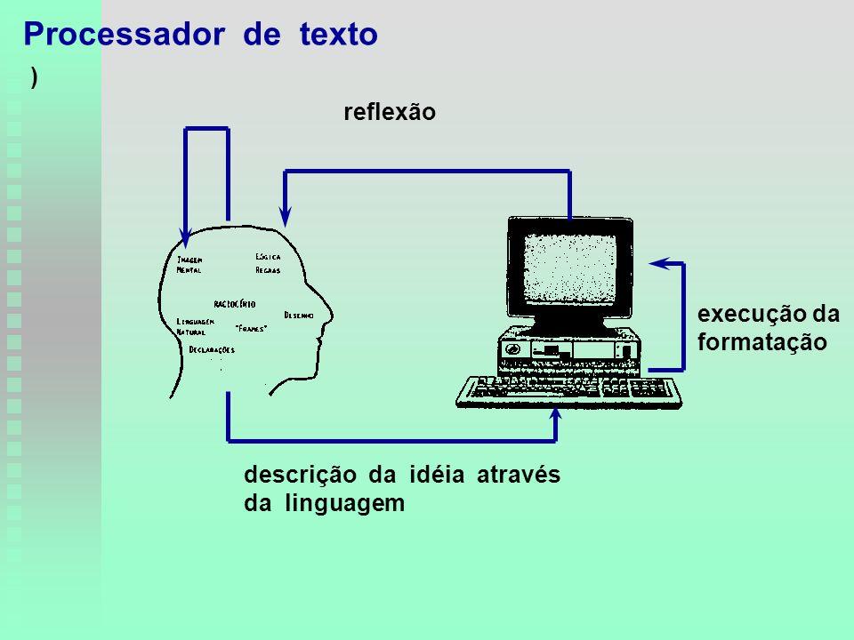 descrição da idéia através da linguagem execução da formatação reflexão ) Processador de texto
