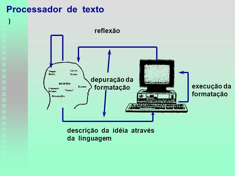 descrição da idéia através da linguagem execução da formatação reflexão ) depuração da formatação Processador de texto