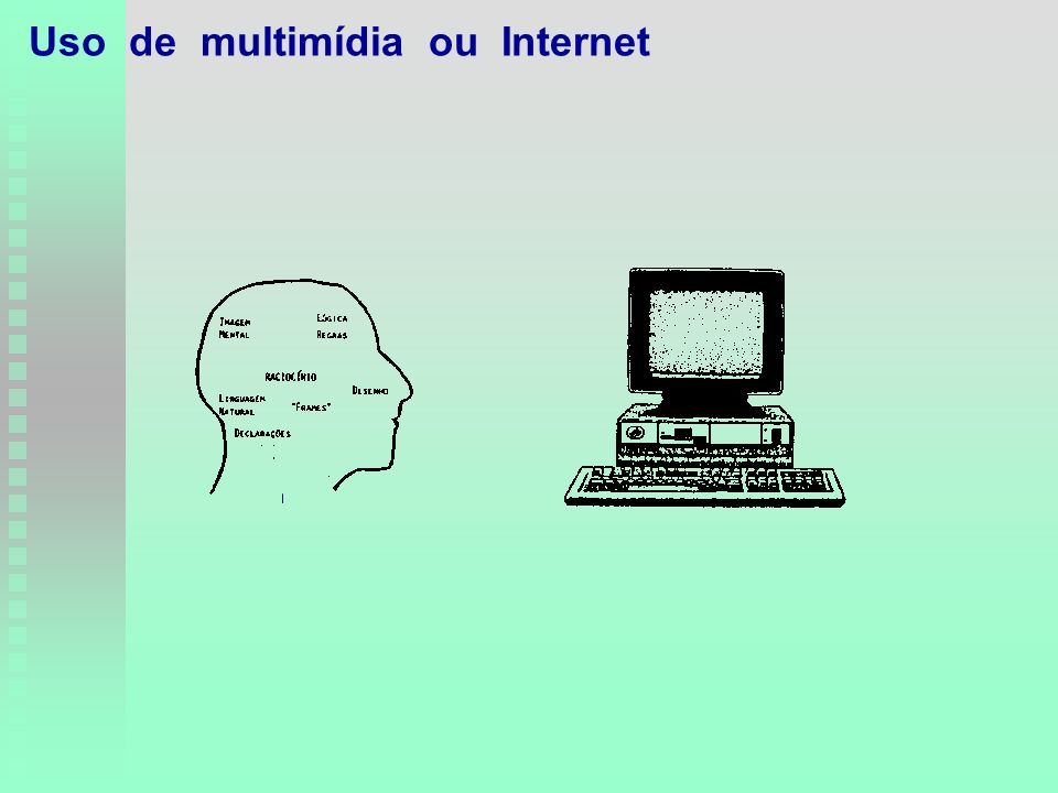 Uso de multimídia ou Internet