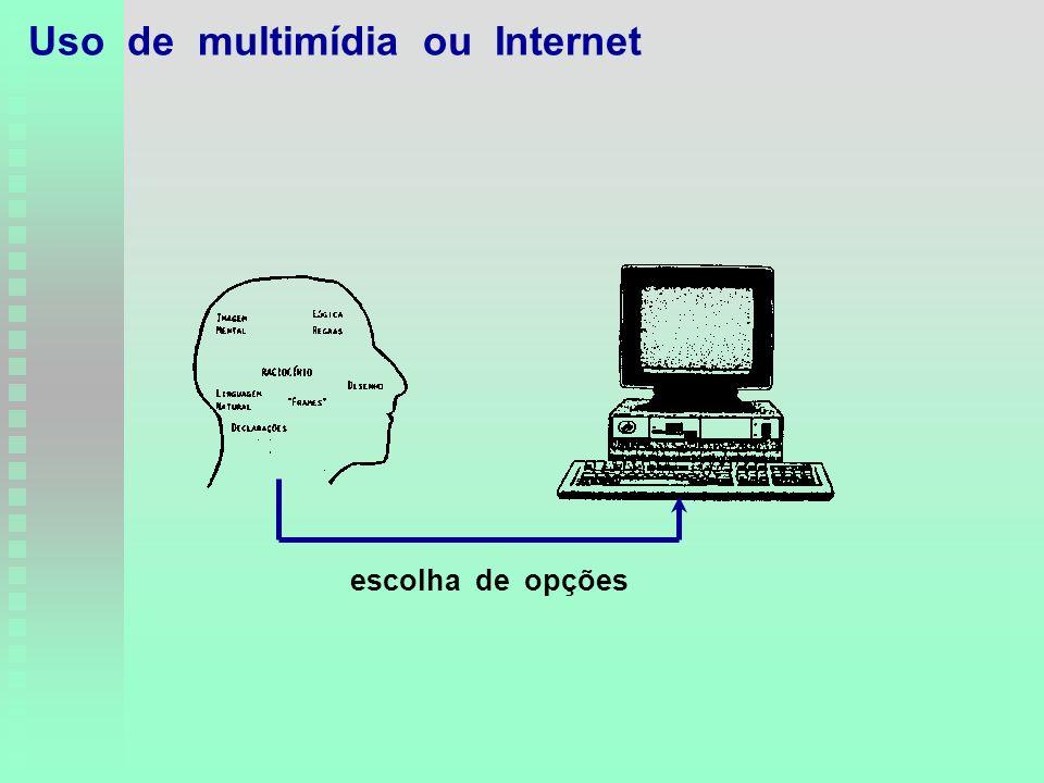 escolha de opções Uso de multimídia ou Internet