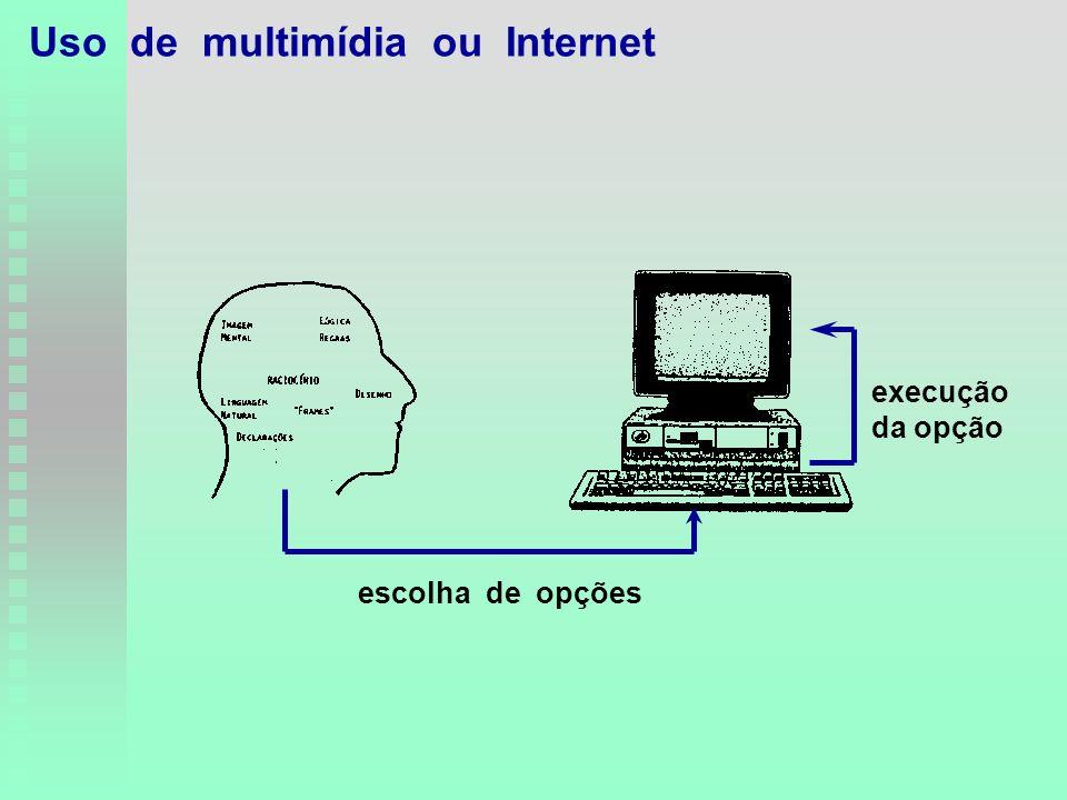 escolha de opções execução da opção Uso de multimídia ou Internet