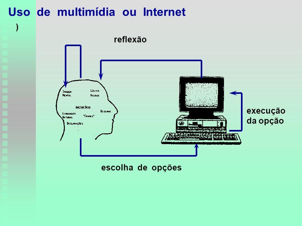 escolha de opções execução da opção reflexão ) Uso de multimídia ou Internet